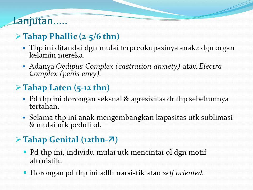 Lanjutan..... Tahap Phallic (2-5/6 thn) Tahap Laten (5-12 thn)