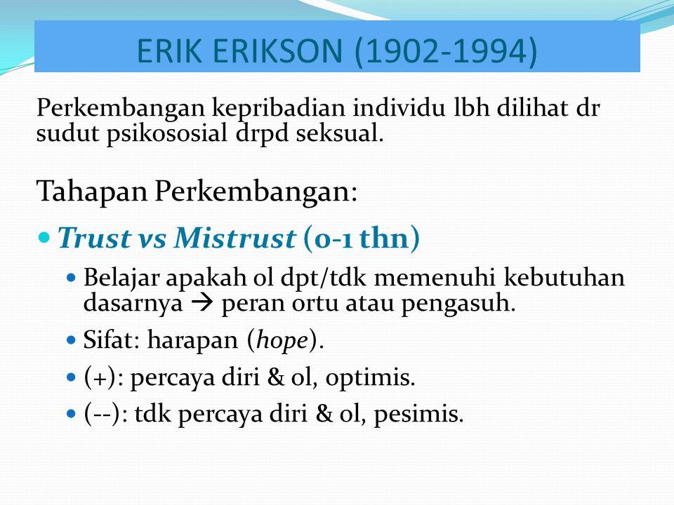 ERIK ERIKSON (1902-1994) Tahapan Perkembangan: