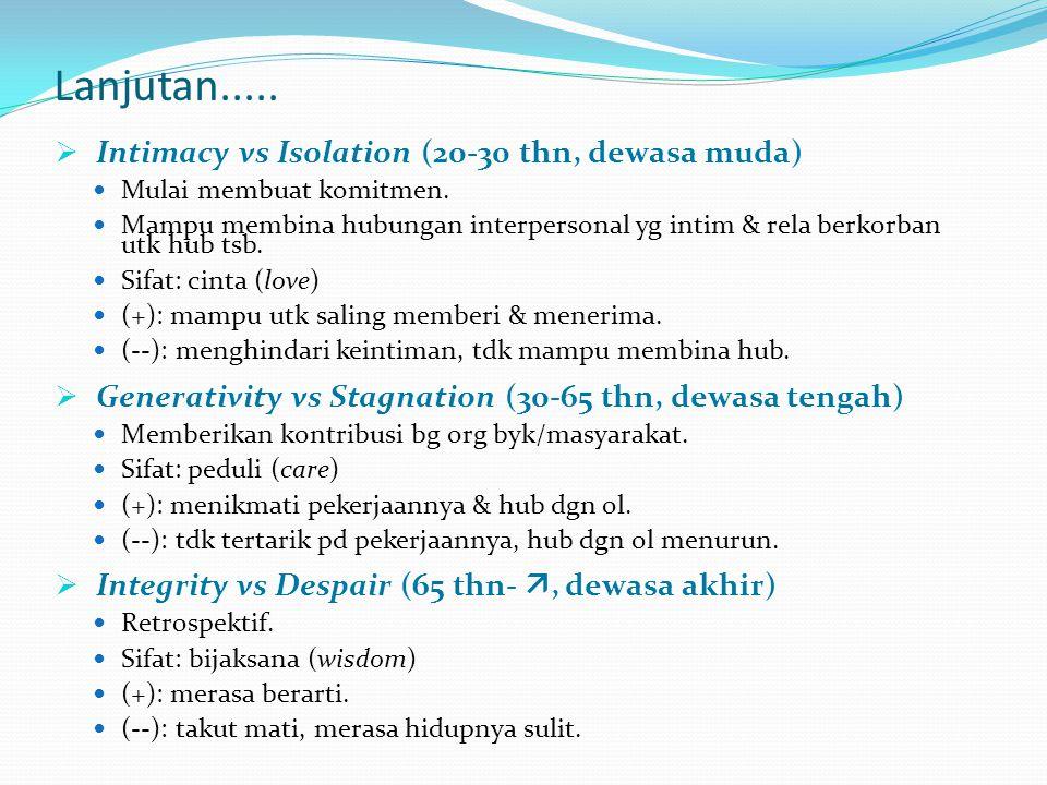 Lanjutan..... Intimacy vs Isolation (20-30 thn, dewasa muda)