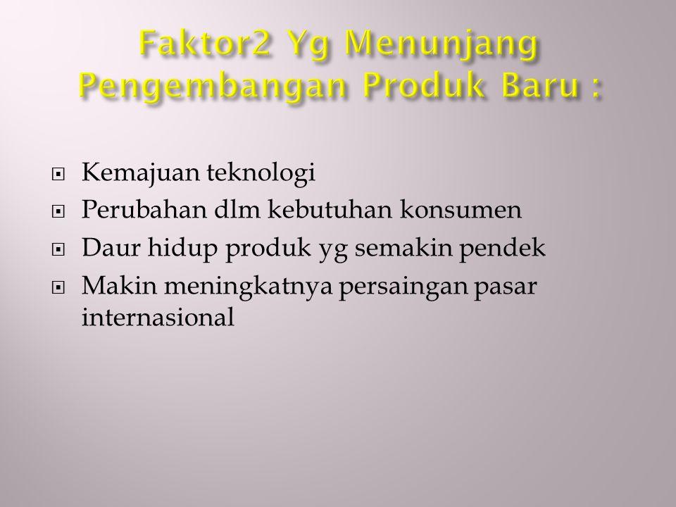 Faktor2 Yg Menunjang Pengembangan Produk Baru :