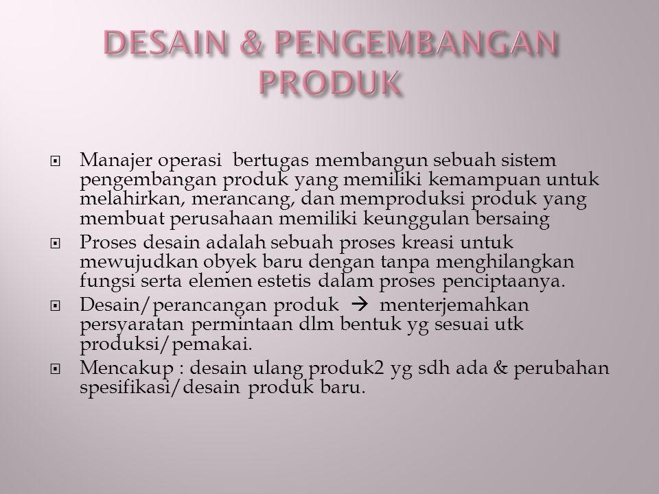 DESAIN & PENGEMBANGAN PRODUK