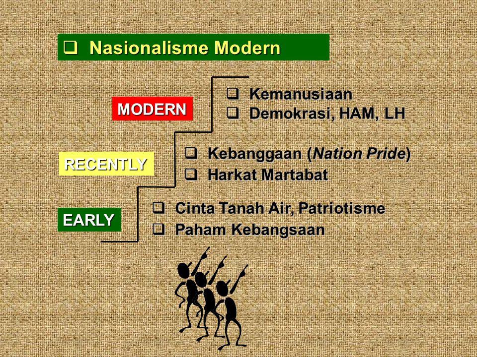 Nasionalisme Modern Kemanusiaan Demokrasi, HAM, LH MODERN