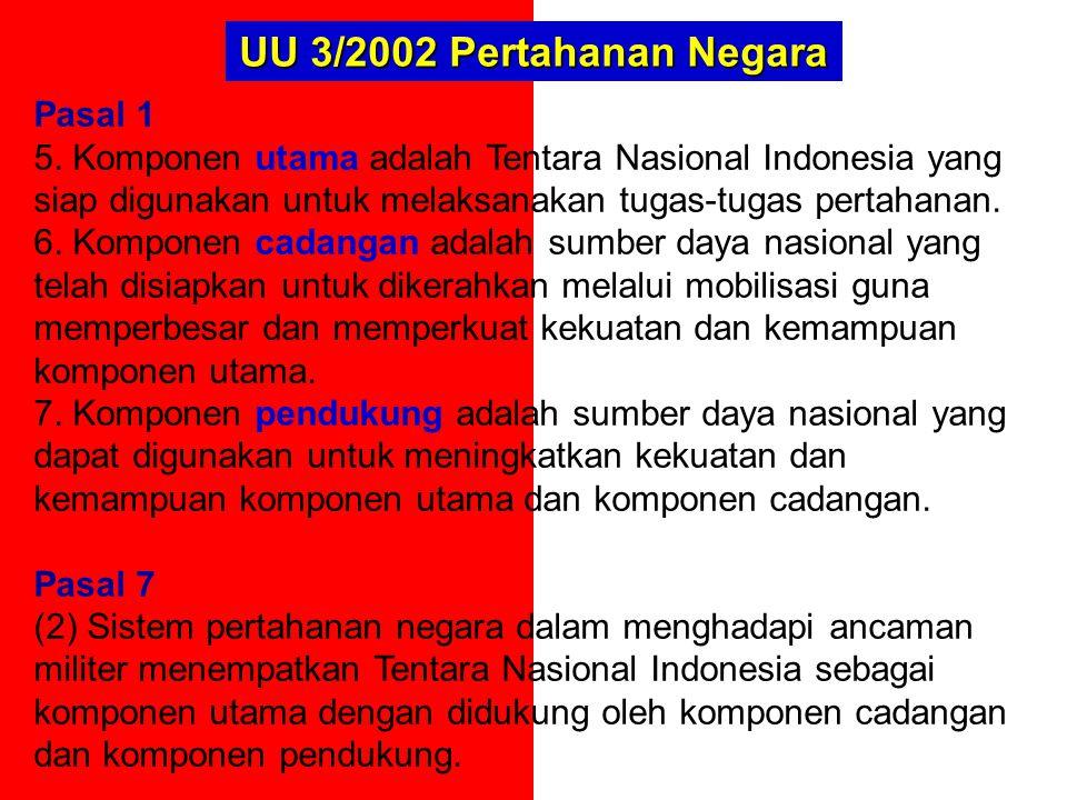 UU 3/2002 Pertahanan Negara Pasal 1