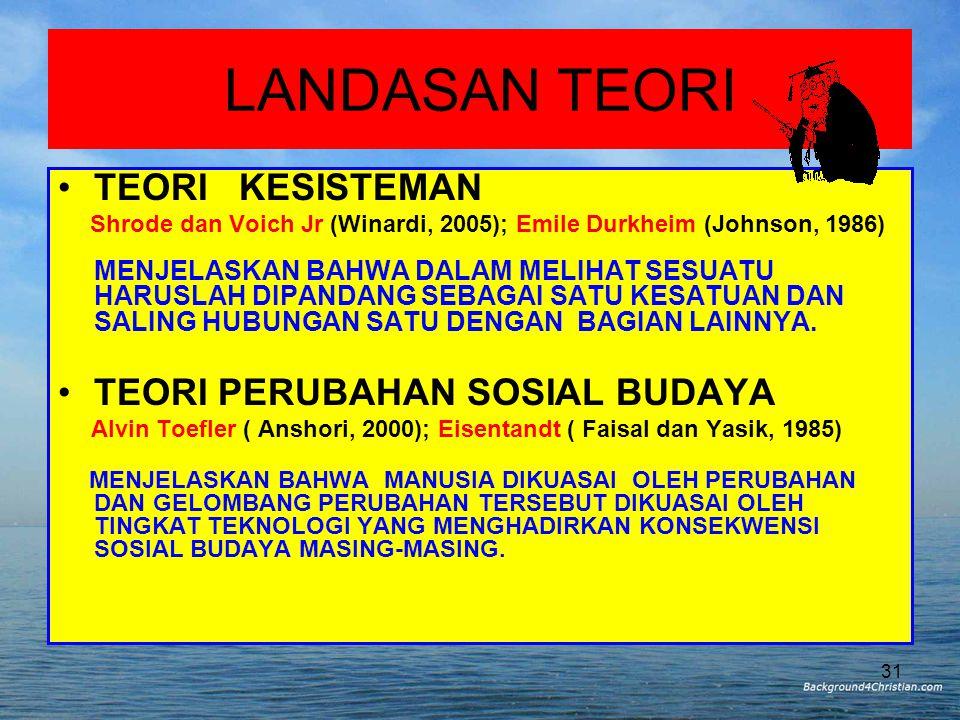 LANDASAN TEORI TEORI KESISTEMAN TEORI PERUBAHAN SOSIAL BUDAYA
