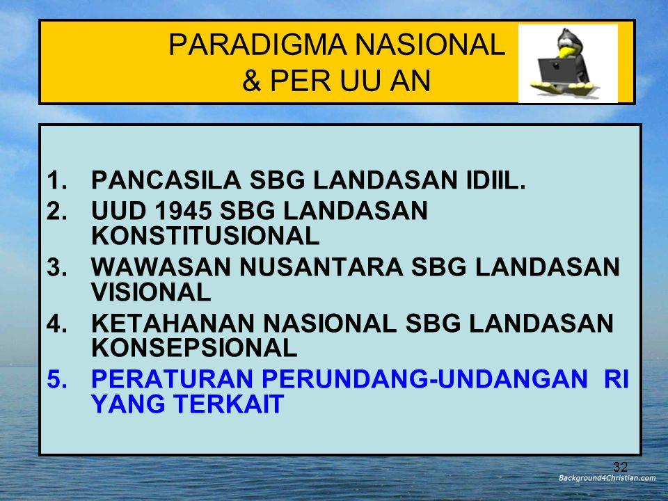 PARADIGMA NASIONAL & PER UU AN