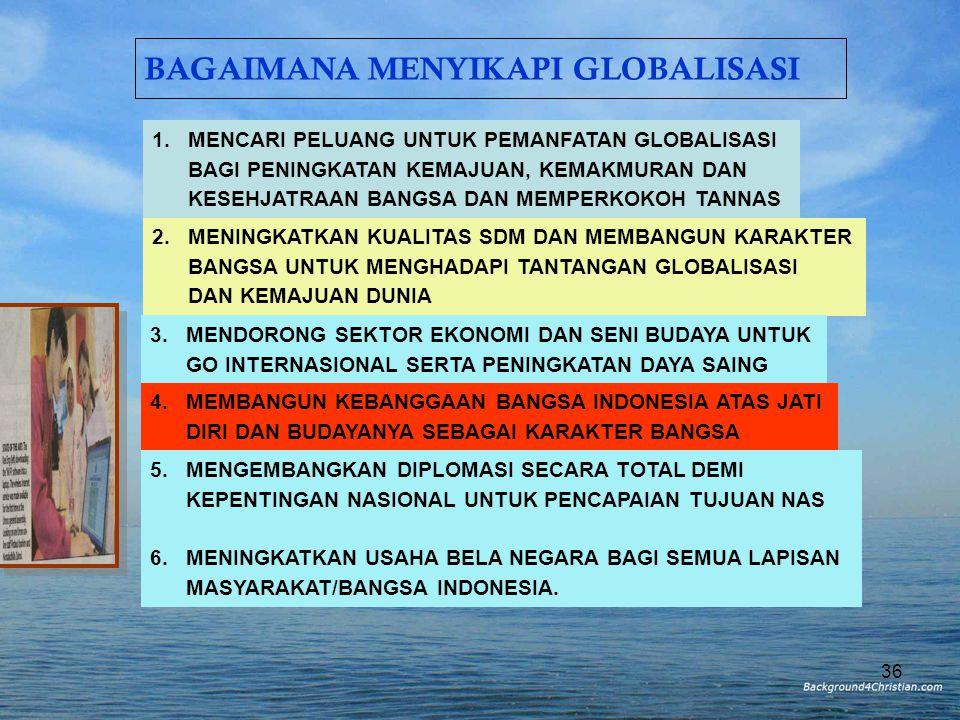 BAGAIMANA MENYIKAPI GLOBALISASI