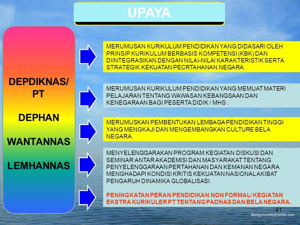UPAYA DEPDIKNAS/ PT DEPHAN WANTANNAS LEMHANNAS