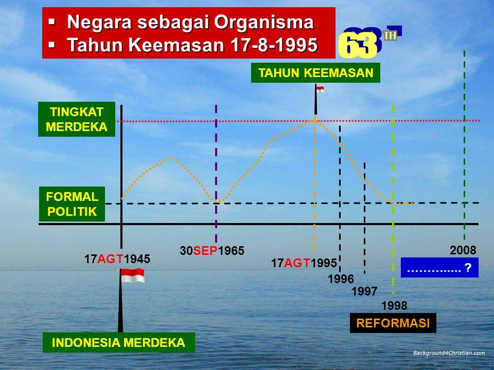 63 TH Negara sebagai Organisma Tahun Keemasan 17-8-1995 TAHUN KEEMASAN