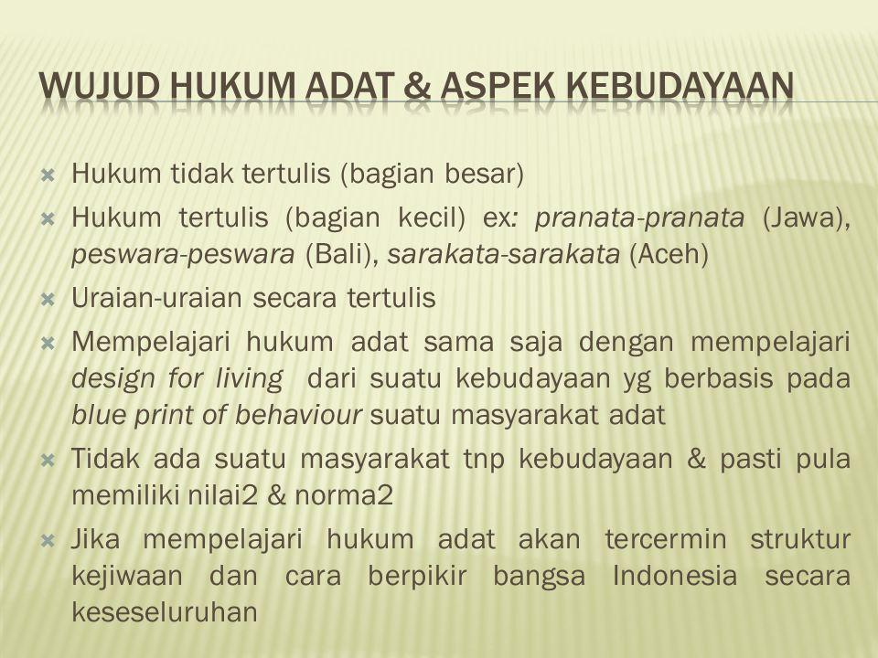 Wujud hukum adat & Aspek Kebudayaan