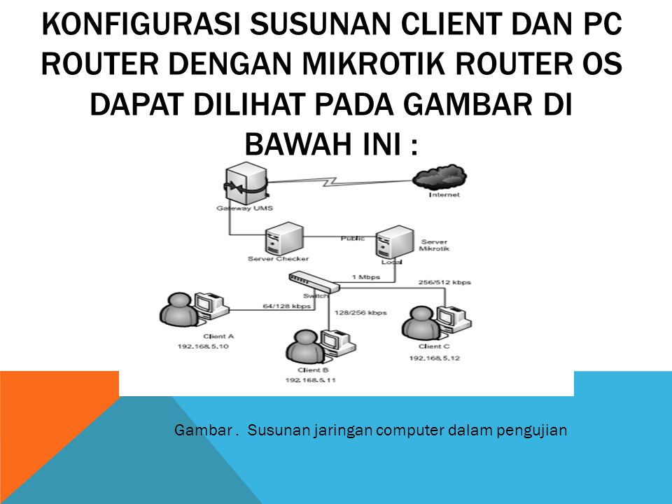 Konfigurasi susunan client dan PC router dengan Mikrotik Router OS dapat dilihat pada gambar di bawah ini :
