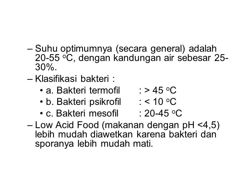 Suhu optimumnya (secara general) adalah 20-55 oC, dengan kandungan air sebesar 25-30%.