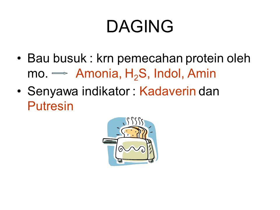 DAGING Bau busuk : krn pemecahan protein oleh mo. Amonia, H2S, Indol, Amin.