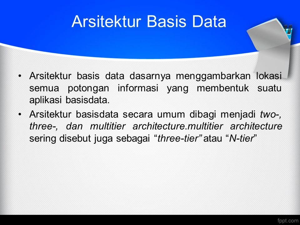 Arsitektur Basis Data Arsitektur basis data dasarnya menggambarkan lokasi semua potongan informasi yang membentuk suatu aplikasi basisdata.
