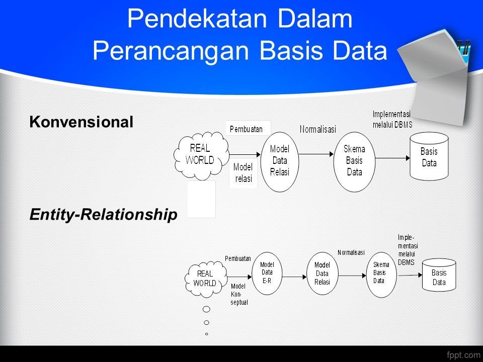 Pendekatan Dalam Perancangan Basis Data