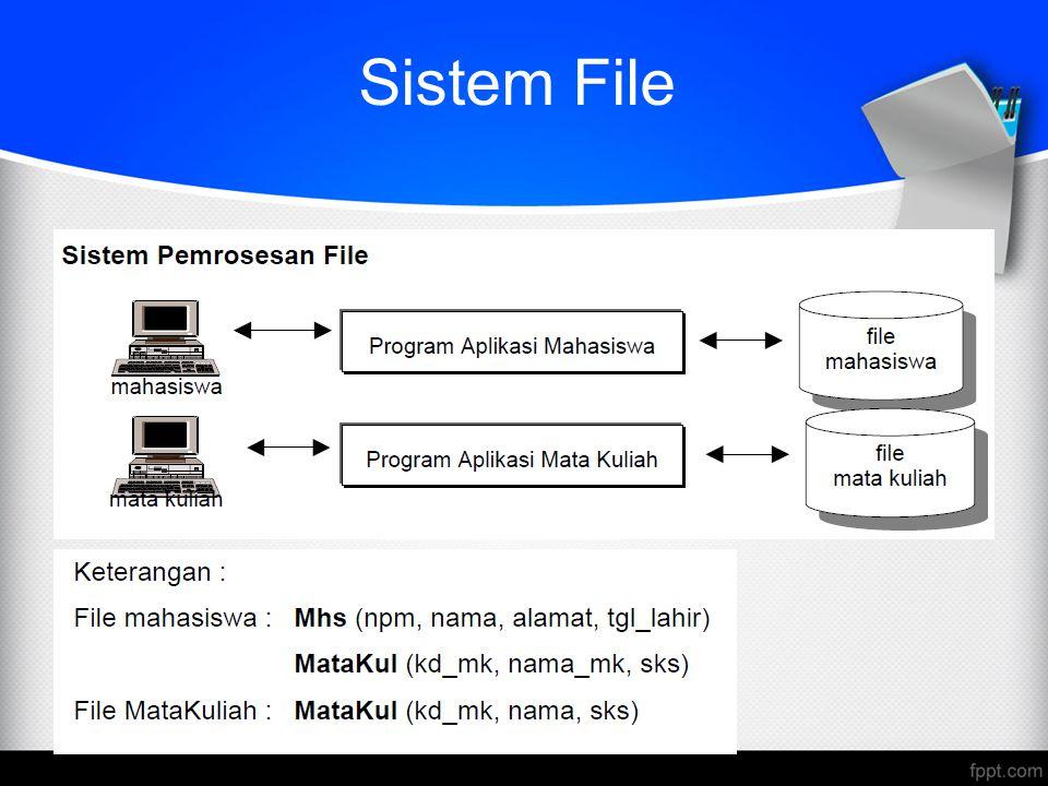 Sistem File
