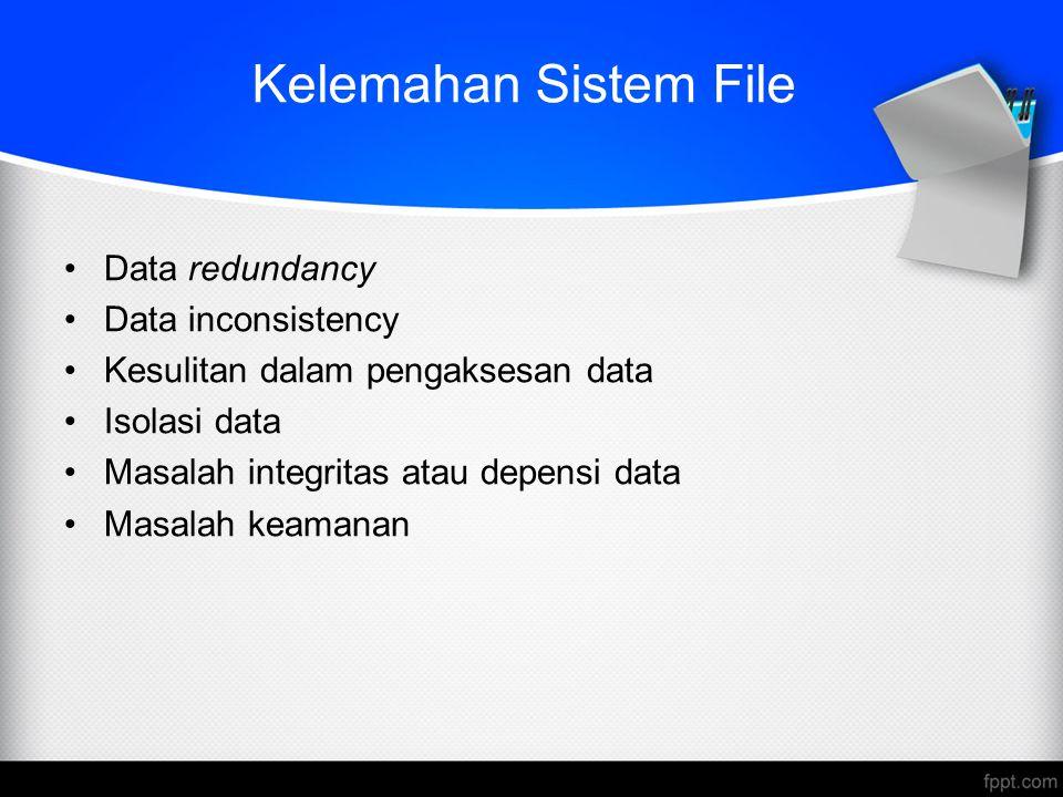 Kelemahan Sistem File Data redundancy Data inconsistency
