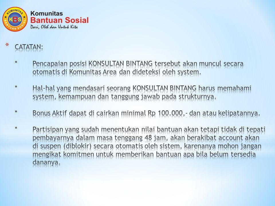 CATATAN: * Pencapaian posisi KONSULTAN BINTANG tersebut akan muncul secara otomatis di Komunitas Area dan dideteksi oleh system.