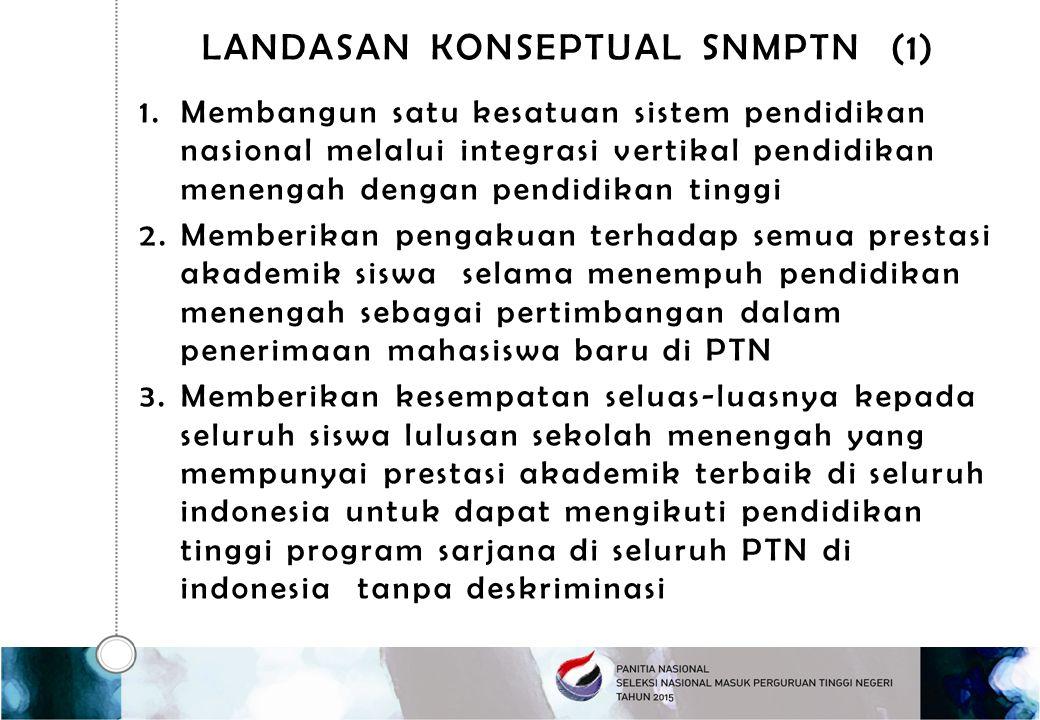 LANDASAN KONSEPTUAL SNMPTN (1)