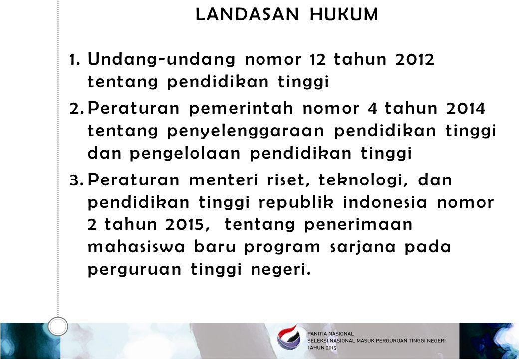 LANDASAN HUKUM Undang-undang nomor 12 tahun 2012 tentang pendidikan tinggi.
