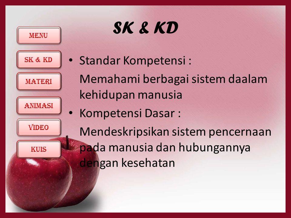 SK & KD Standar Kompetensi :