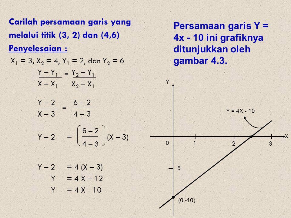 Carilah persamaan garis yang melalui titik (3, 2) dan (4,6)