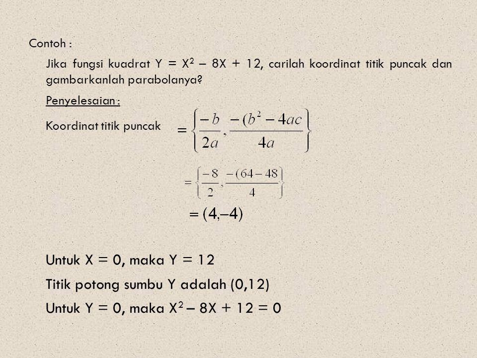 Untuk X = 0, maka Y = 12 Titik potong sumbu Y adalah (0,12)