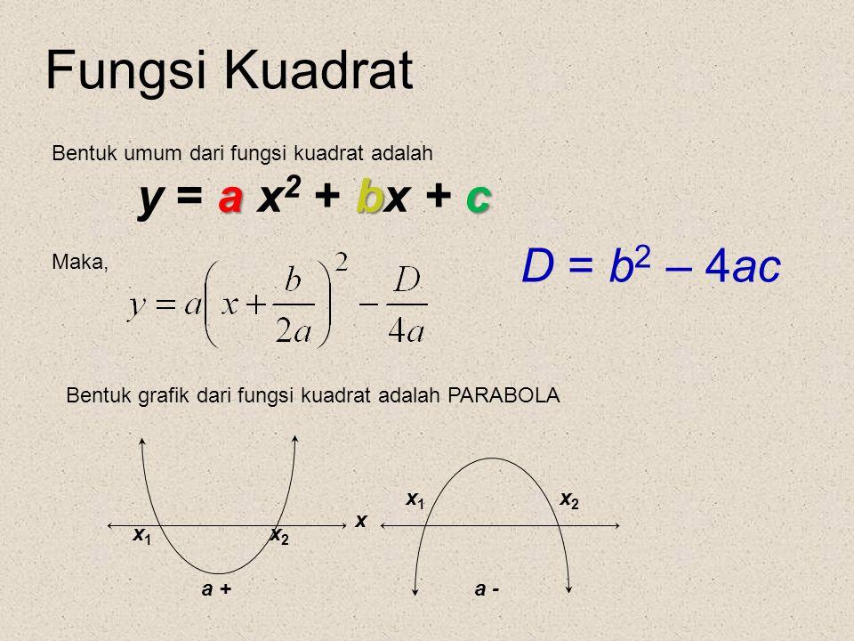 Fungsi Kuadrat y = a x2 + bx + c D = b2 – 4ac
