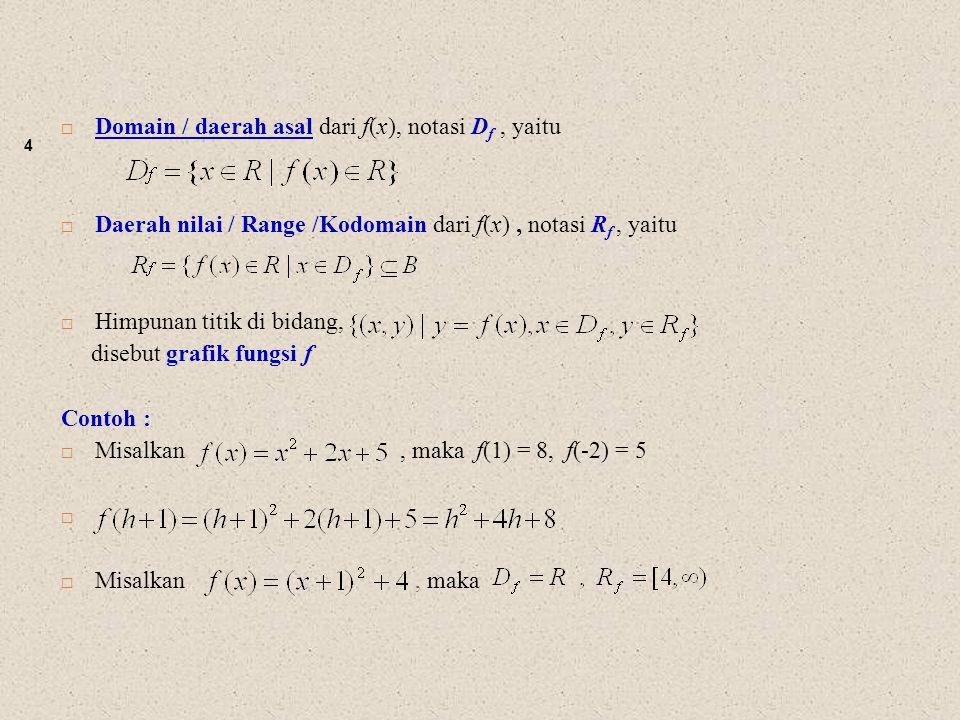 Domain / daerah asal dari f(x), notasi Df , yaitu