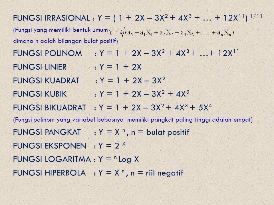 FUNGSI IRRASIONAL : Y = ( 1 + 2X – 3X2 + 4X3 + … + 12X11) 1/11