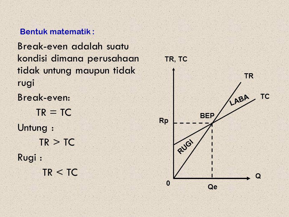 Bentuk matematik : Break-even adalah suatu kondisi dimana perusahaan tidak untung maupun tidak rugi.