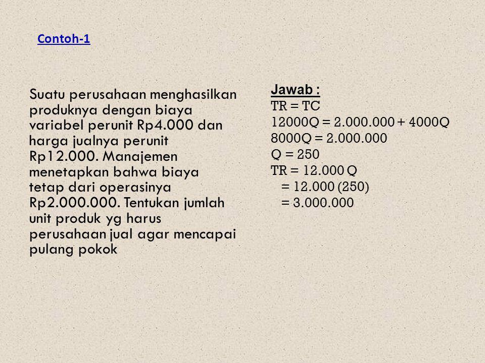 Contoh-1 Jawab : TR = TC. 12000Q = 2.000.000 + 4000Q. 8000Q = 2.000.000. Q = 250. TR = 12.000 Q.