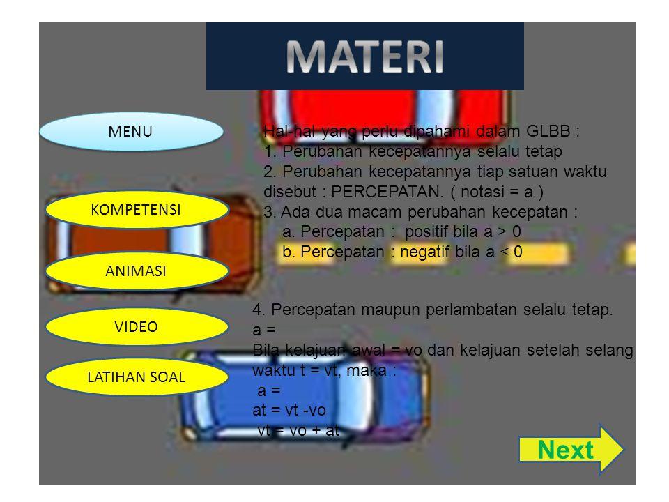 MATERI Next MENU Hal-hal yang perlu dipahami dalam GLBB :