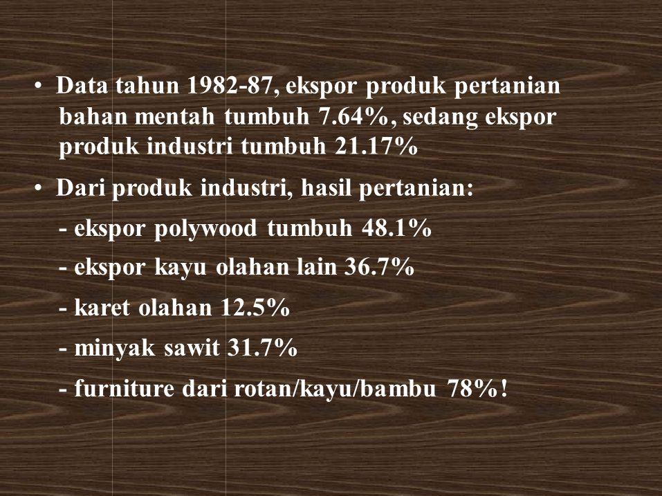 • Data tahun 1982-87, ekspor produk pertanian
