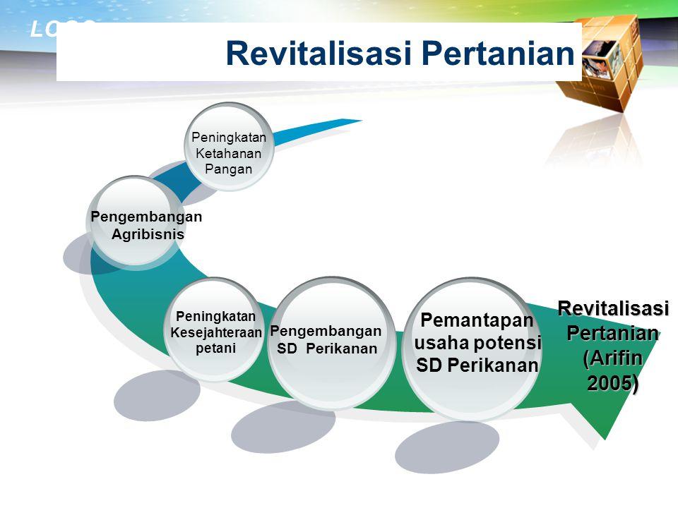 Revitalisasi Pertanian