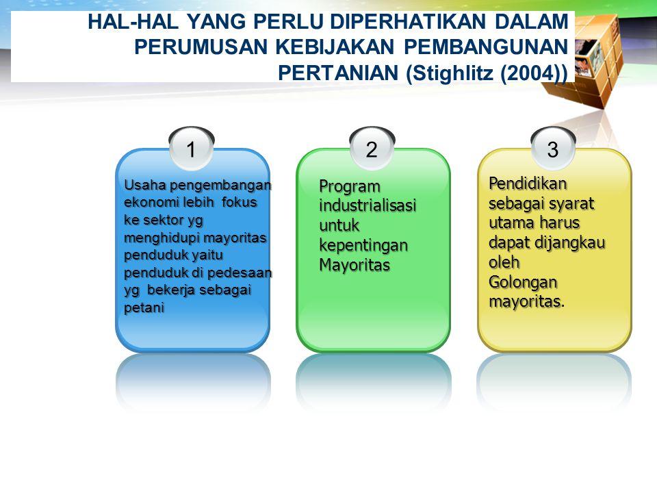 HAL-HAL YANG PERLU DIPERHATIKAN DALAM PERUMUSAN KEBIJAKAN PEMBANGUNAN PERTANIAN (Stighlitz (2004))