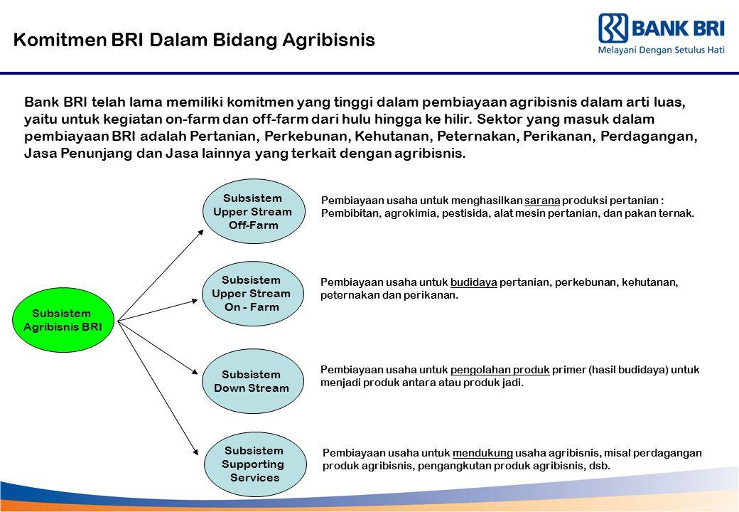 Komitmen BRI Dalam Bidang Agribisnis