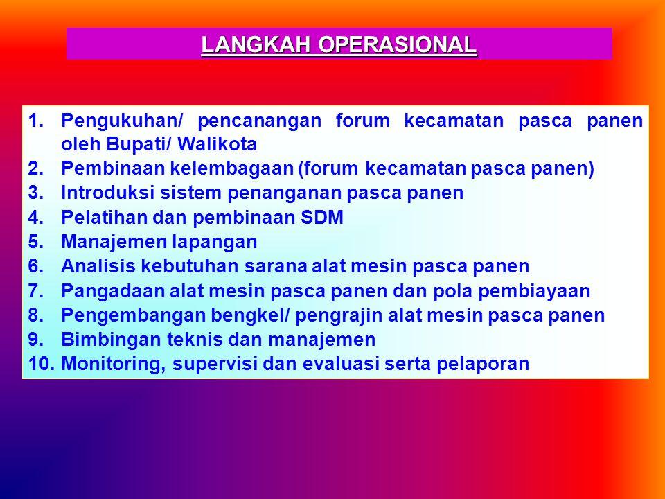 LANGKAH OPERASIONAL Pengukuhan/ pencanangan forum kecamatan pasca panen oleh Bupati/ Walikota. Pembinaan kelembagaan (forum kecamatan pasca panen)