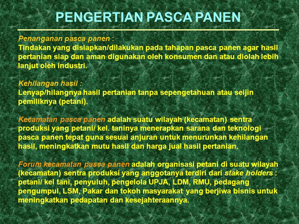 PENGERTIAN PASCA PANEN