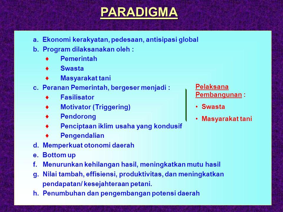 PARADIGMA a. Ekonomi kerakyatan, pedesaan, antisipasi global