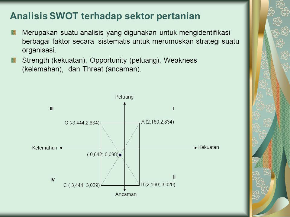 Analisis SWOT terhadap sektor pertanian
