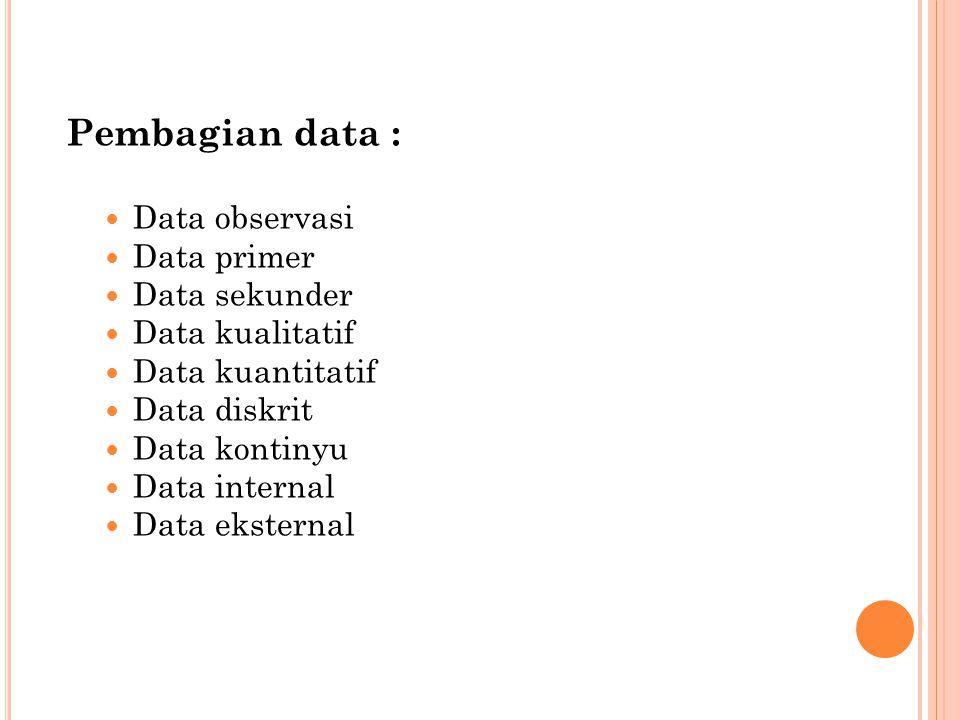 Pembagian data : Data observasi Data primer Data sekunder