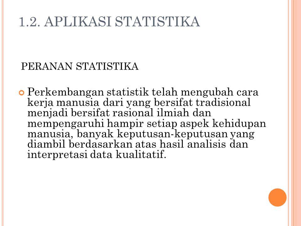 1.2. aplikasi statistika PERANAN STATISTIKA.