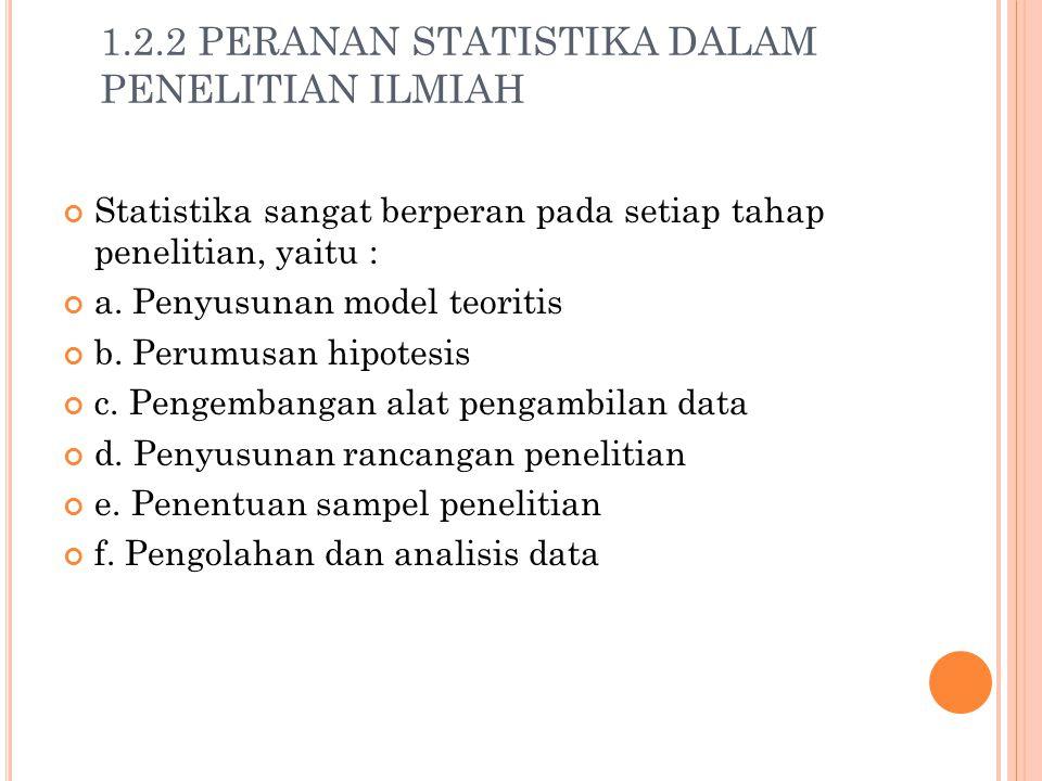 1.2.2 PERANAN STATISTIKA DALAM PENELITIAN ILMIAH