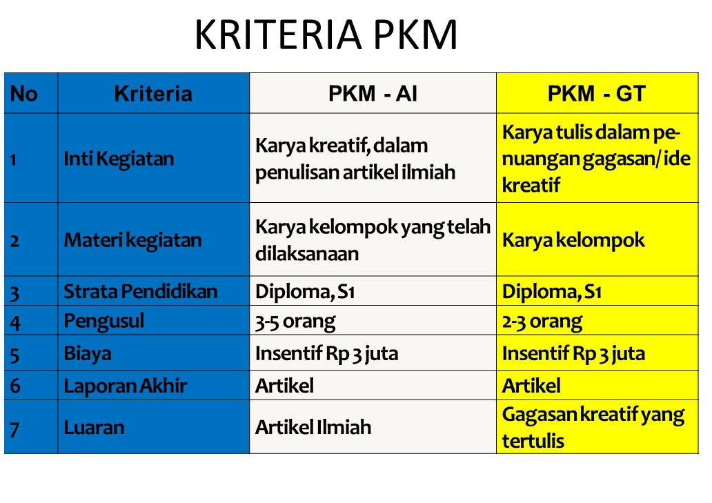 KRITERIA PKM No Kriteria PKM - AI PKM - GT 1 Inti Kegiatan