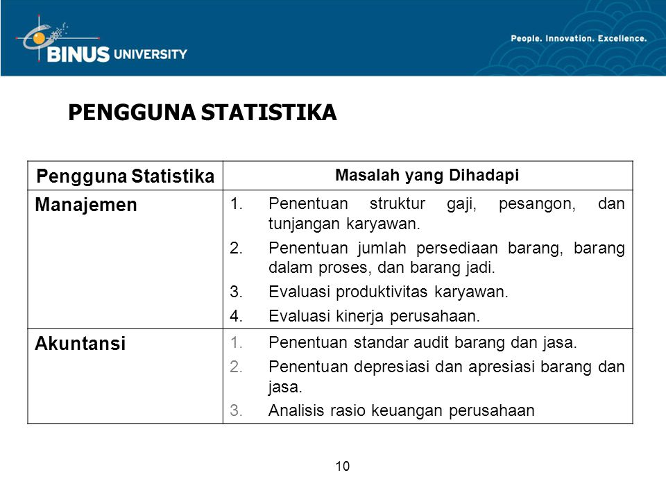 PENGGUNA STATISTIKA Pengguna Statistika Manajemen Akuntansi