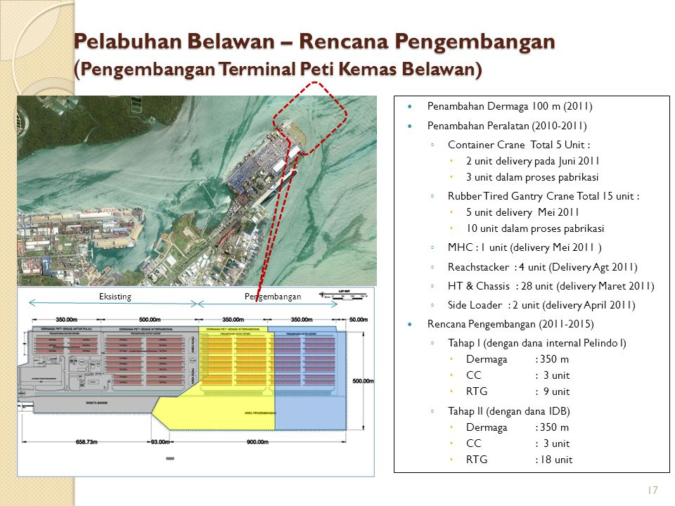 Pelabuhan Belawan – Rencana Pengembangan (Pengembangan Terminal Peti Kemas Belawan)