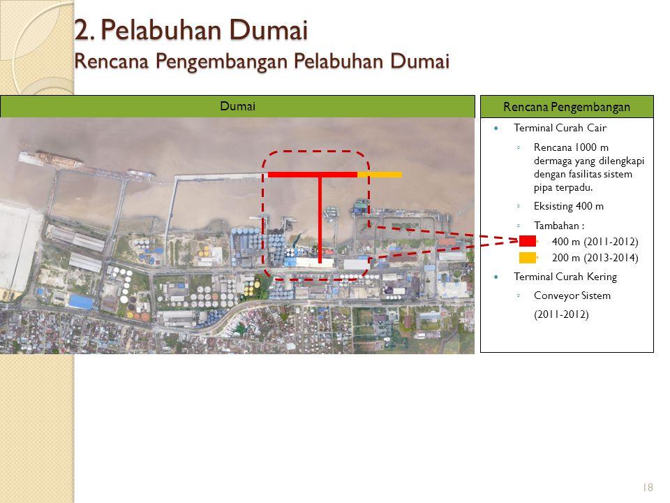 2. Pelabuhan Dumai Rencana Pengembangan Pelabuhan Dumai