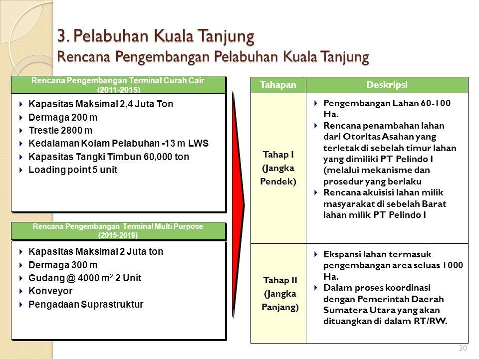 3. Pelabuhan Kuala Tanjung Rencana Pengembangan Pelabuhan Kuala Tanjung
