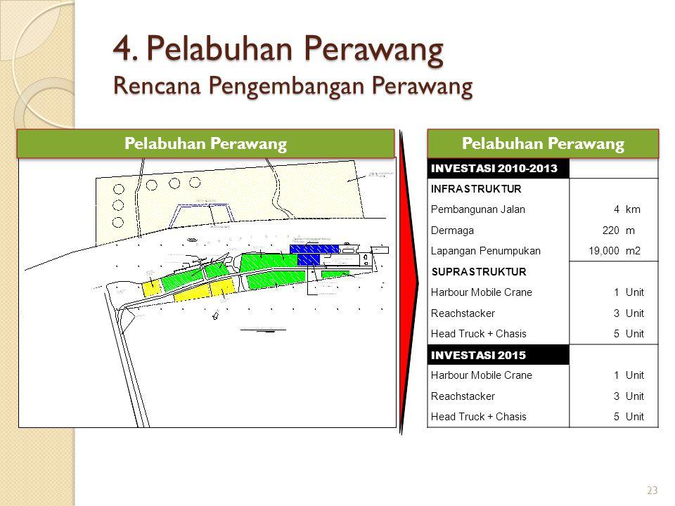 4. Pelabuhan Perawang Rencana Pengembangan Perawang