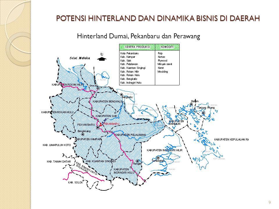 POTENSI HINTERLAND DAN DINAMIKA BISNIS DI DAERAH